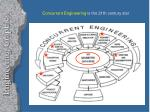 concurrent engineering is the 21th century star
