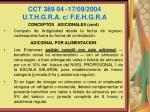 cct 389 04 17 09 2004 u t h g r a c f e h g r a77