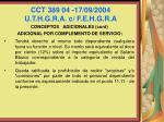 cct 389 04 17 09 2004 u t h g r a c f e h g r a80