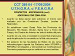 cct 389 04 17 09 2004 u t h g r a c f e h g r a81