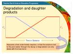 degradation and daughter products
