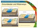 groundwater and waterways
