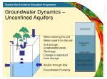 groundwater dynamics unconfined aquifers