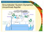groundwater system dynamics unconfined aquifer