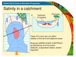salinity in a catchment