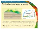scale of groundwater systems