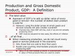 production and gross domestic product gdp a definition2