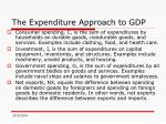 the expenditure approach to gdp8