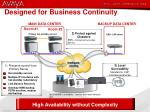 designed for business continuity