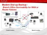 modem dial up backup branch office survivability for wan or router failures