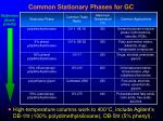 common stationary phases for gc