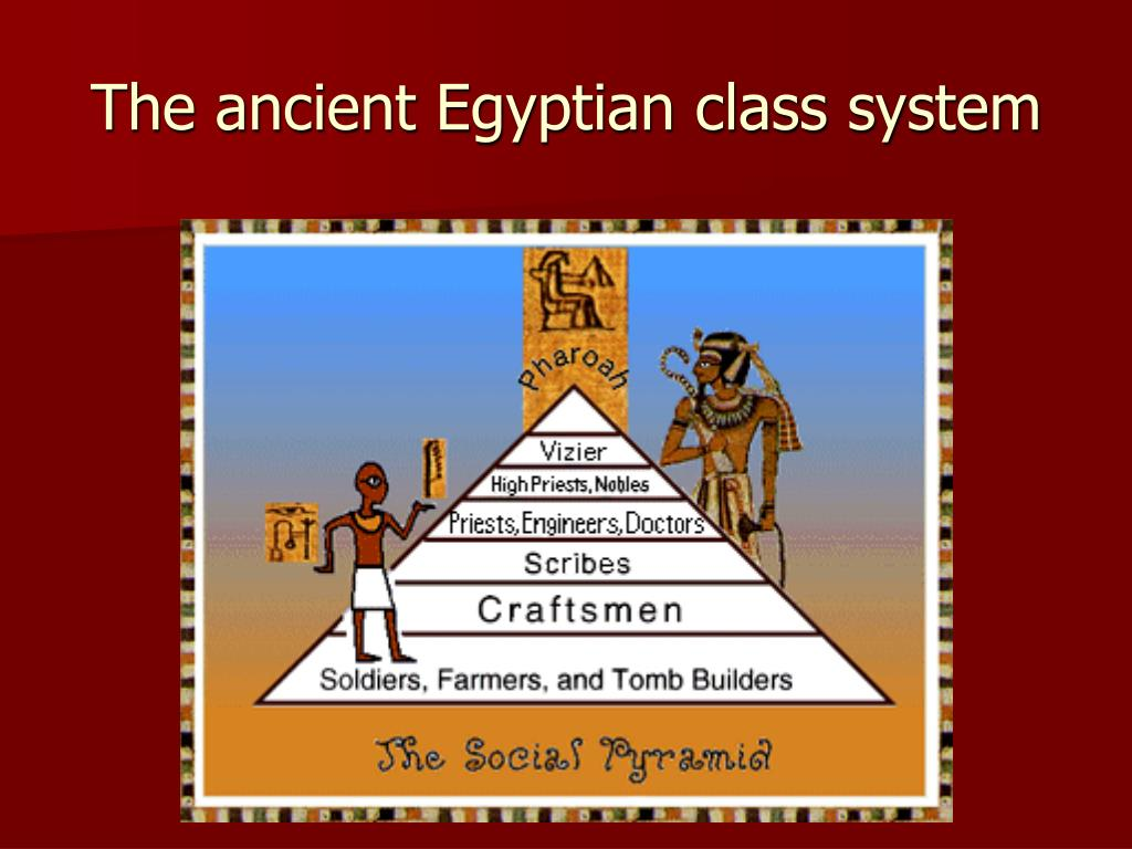 The ancient Egyptian class system