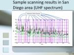 sample scanning results in san diego area uhf spectrum