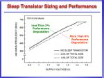 sleep transistor sizing and performance