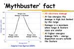 mythbuster fact