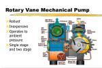 rotary vane mechanical pump
