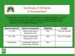 summary of scheme of assessment