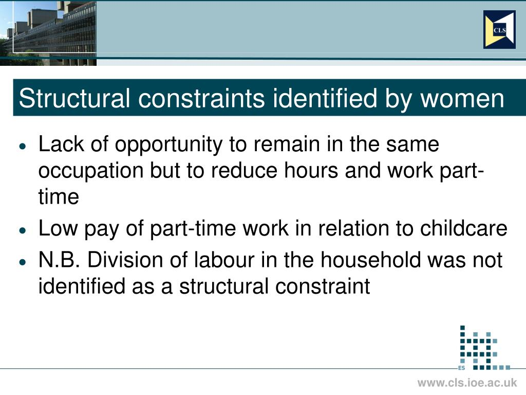 Structural constraints identified by women