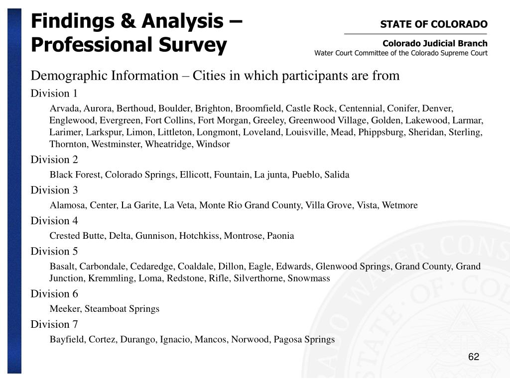 Findings & Analysis –