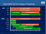 openvms service support roadmap