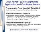 2004 asahp survey highlights application and enrollment issues