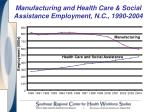 manufacturing and health care social assistance employment n c 1990 2004