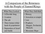 a comparison of the returnees with the people of samuel kings