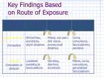 key findings based on route of exposure