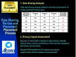 data sharing re use and placement placement process