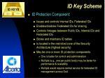 id key scheme15