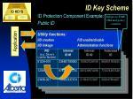 id key scheme17