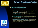 privacy architecture topics
