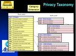privacy taxonomy20