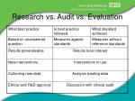 research vs audit vs evaluation