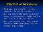 objectives of the exercise