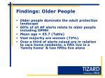 findings older people