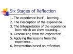 six stages of reflection