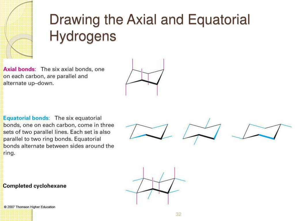 Drawing the Axial and Equatorial Hydrogens