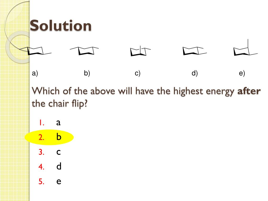 Which of the above will have the highest energy