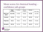 mean scores for chemical bonding confidence sub groups