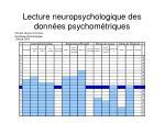 lecture neuropsychologique des donn es psychom triques22