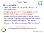 french facts