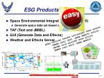 esg products future