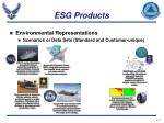 esg products