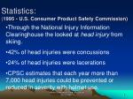 statistics 1995 u s consumer product safety commission
