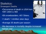 statistics snowsport deaths