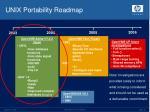 unix portability roadmap