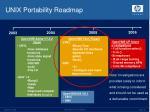 unix portability roadmap35