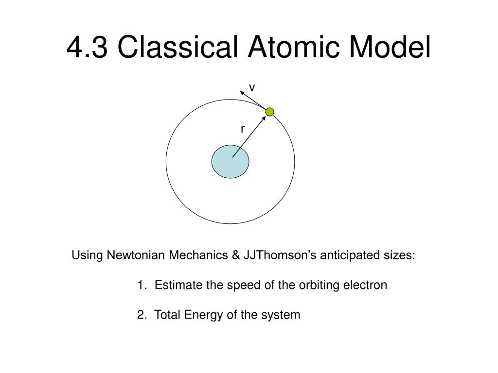 4.3 Classical Atomic Model