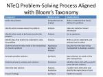 nteq problem solving process aligned with bloom s taxonomy